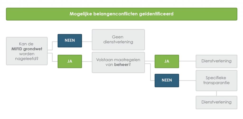 afbeelding schema wetgeving